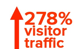 increase in web visitors
